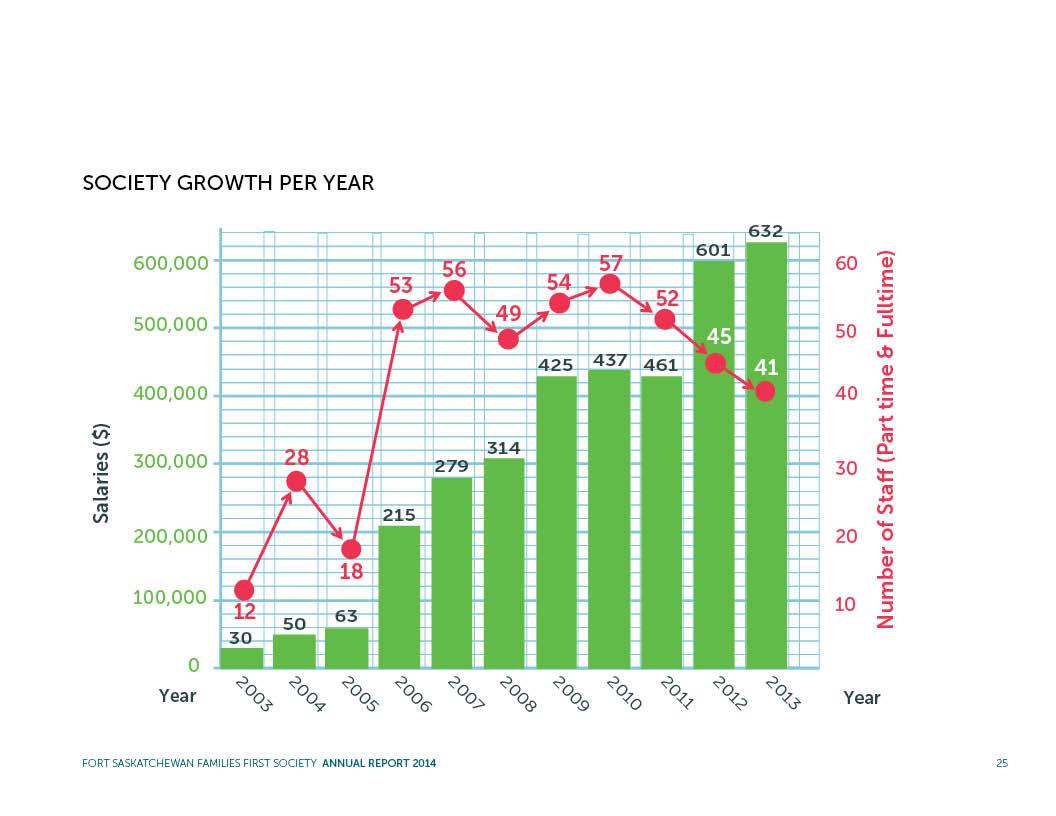 FFS_annual-report_interior_2014091725.jpg