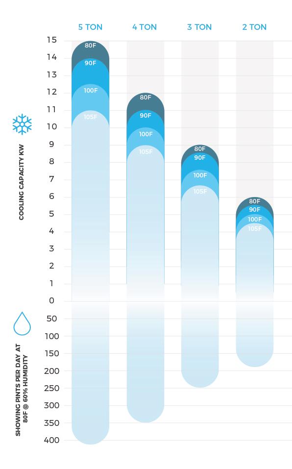 capacity-chart.jpg