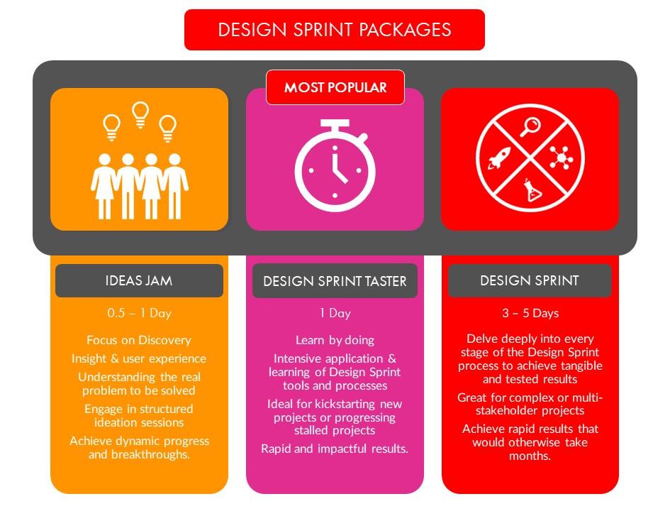 Design Sprints final.jpg