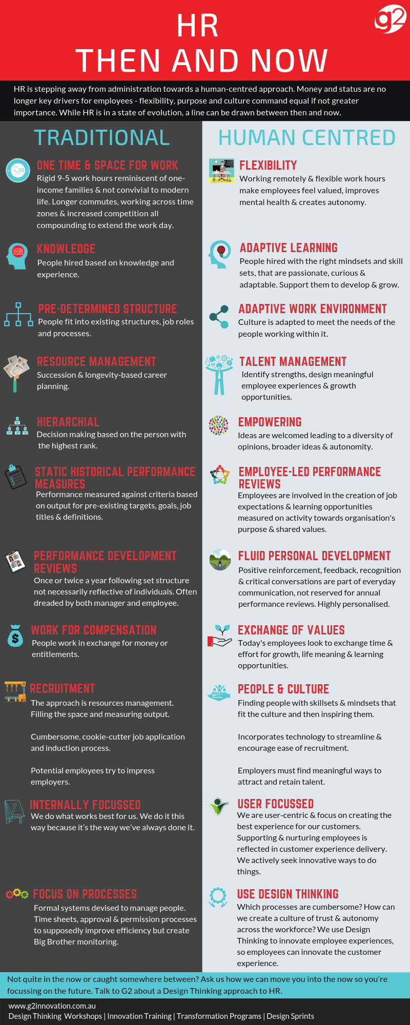 HR_Then & Now Infographic_G2-Innovation-compressed.png