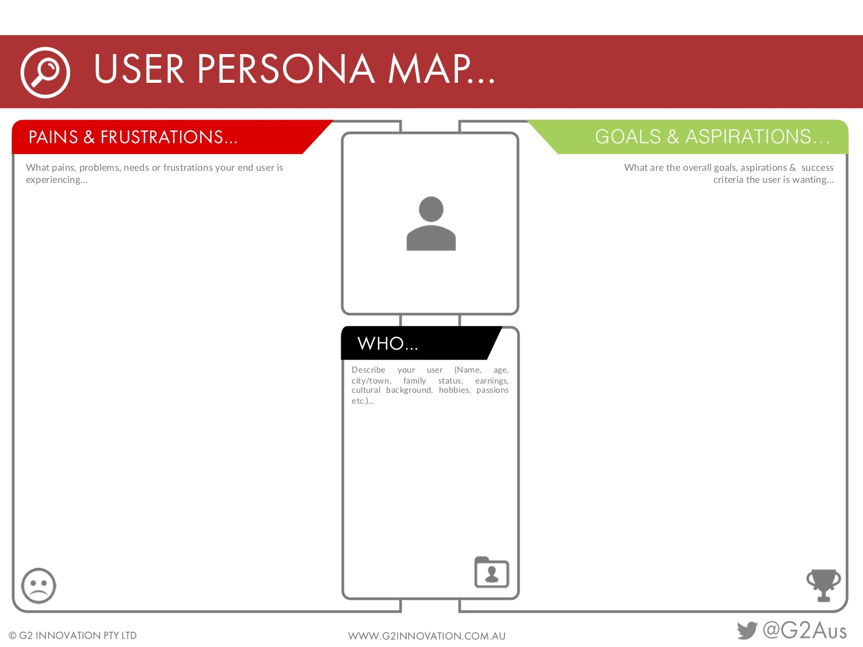 Persona Map