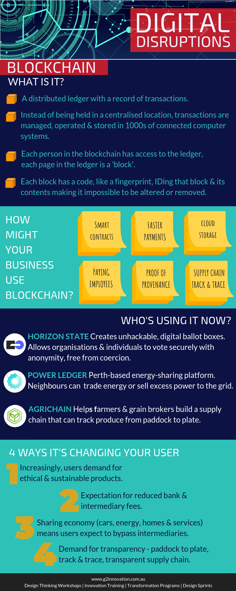 Digital-Disruptions-Blockchain_G2-Innovation.png