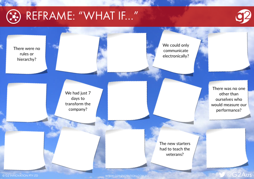Reframe: What if…