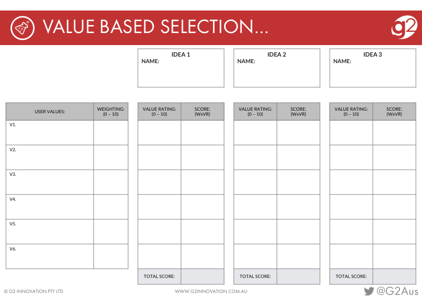 Value Based Selection