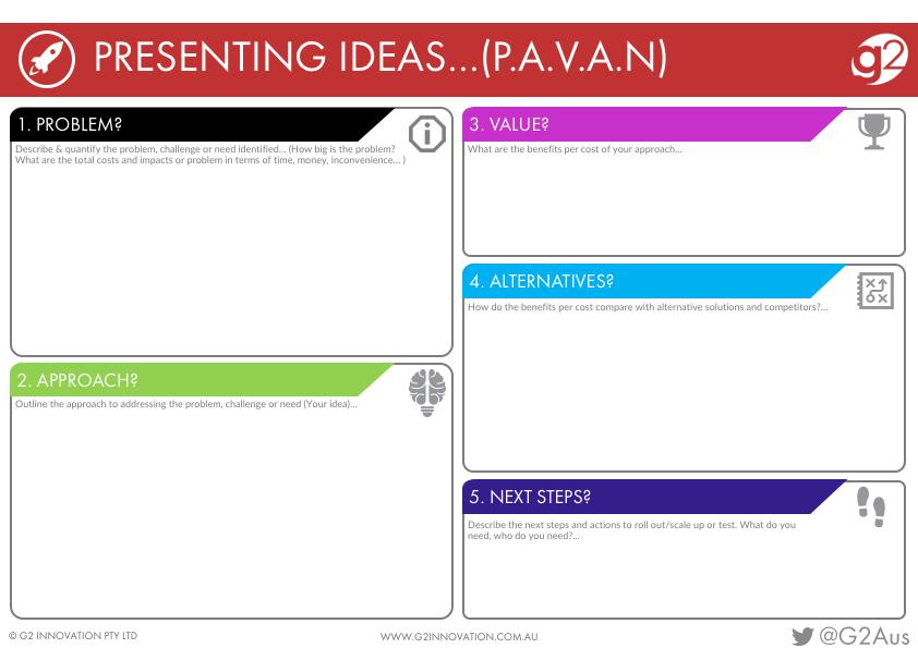 Presenting Ideas PAVAN