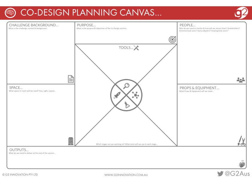 Co-Design Planning Canvas