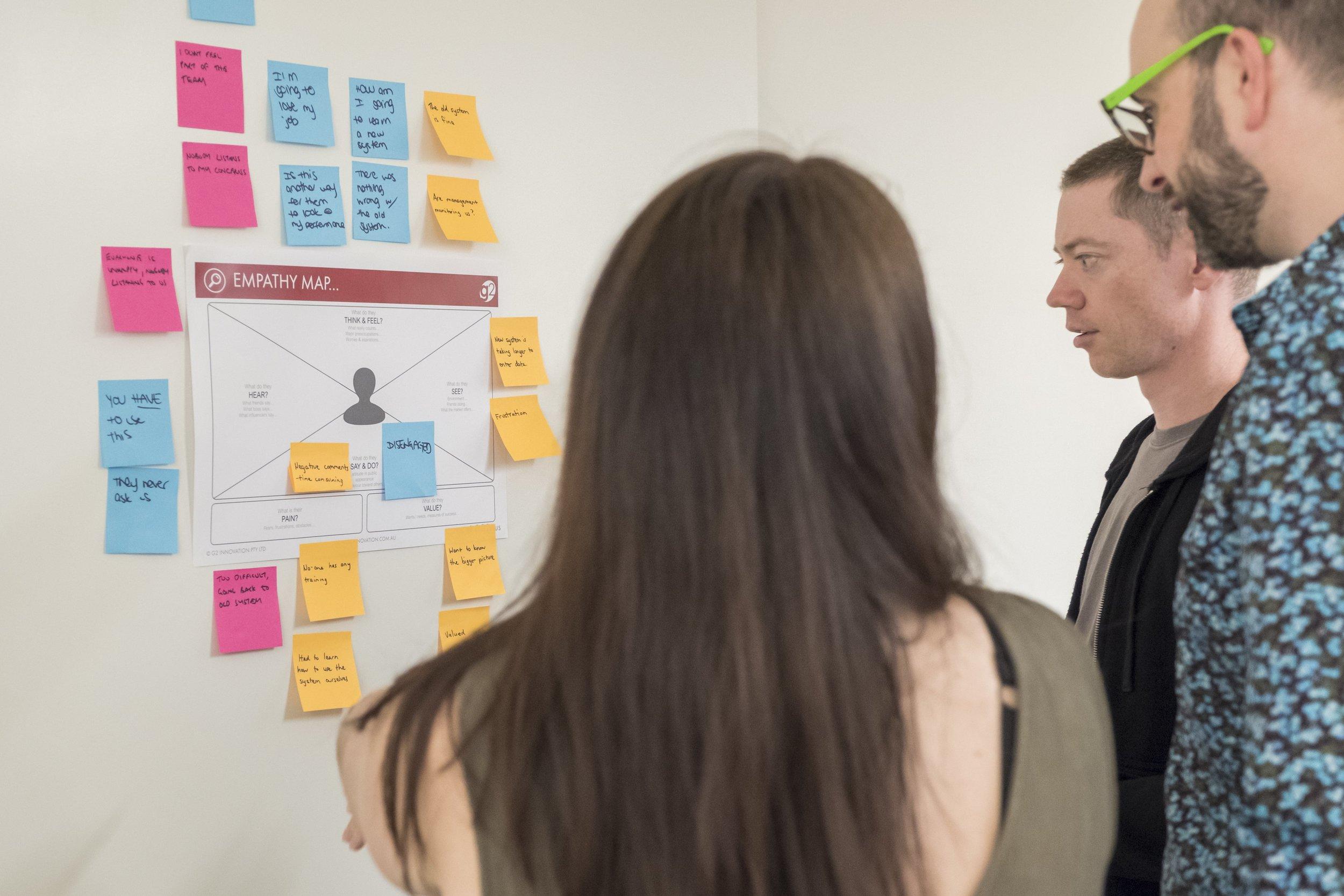 Design Thinking Workshop empathy map