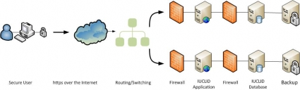 iuclid_hosting.jpg