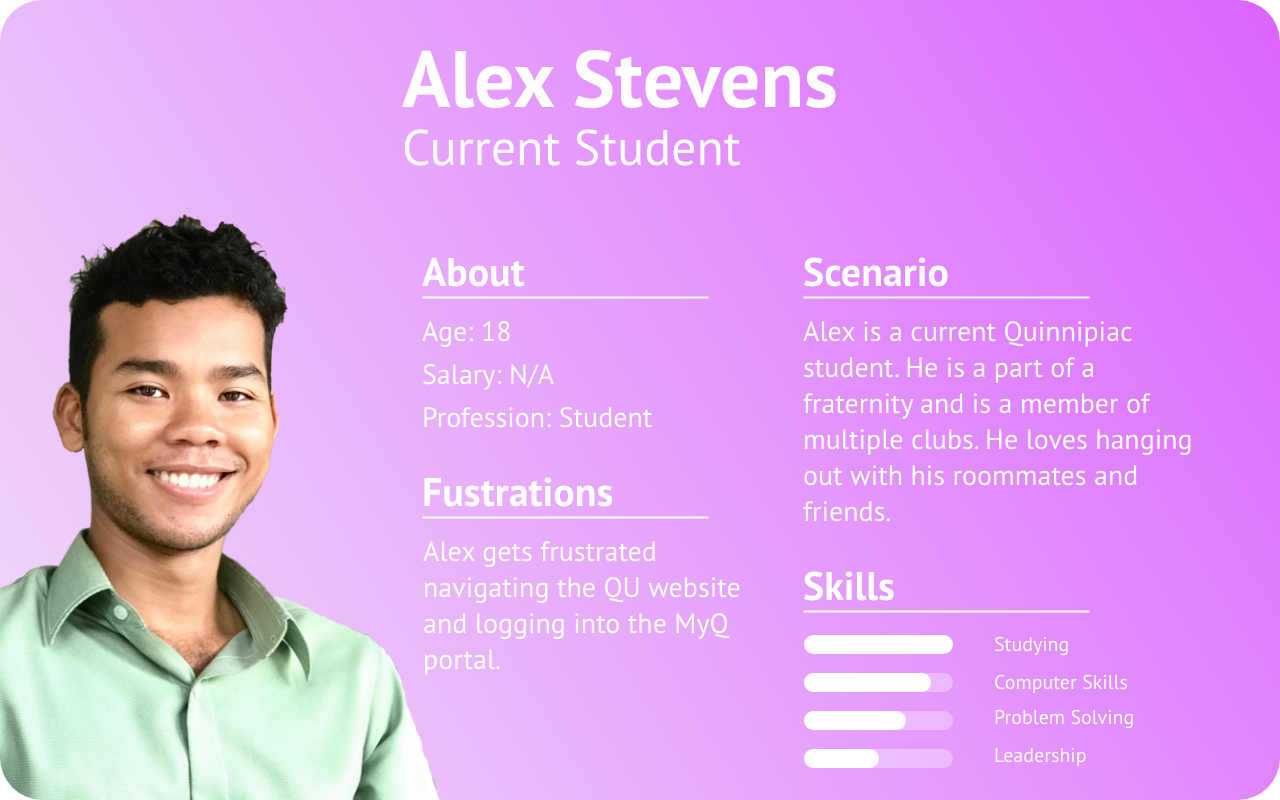Persona #3 - The student portal (MyQ) is something that every student uses on a daily basis. The fact that it was not integrated well in the main university website caused confusion.