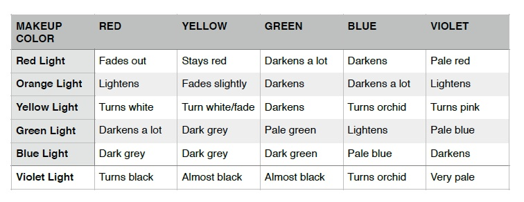 *Black, grey and brown makeup remain the same EXCEPT for very light changes in tonal value