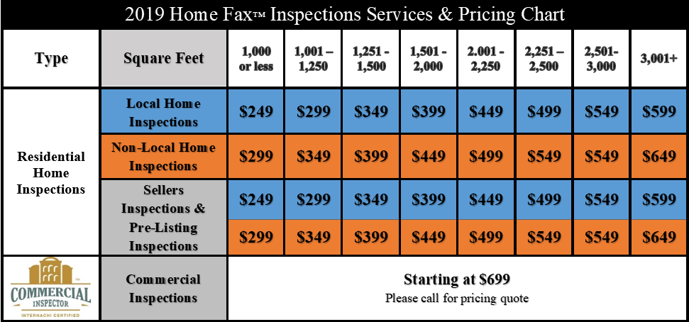 Local and non local home inspection & commercial inspection prices. Flat rate fees for buyers inspections and pre-listing inspections. Call 248-229-0945 or 833-4-INSPECT to schedule today!