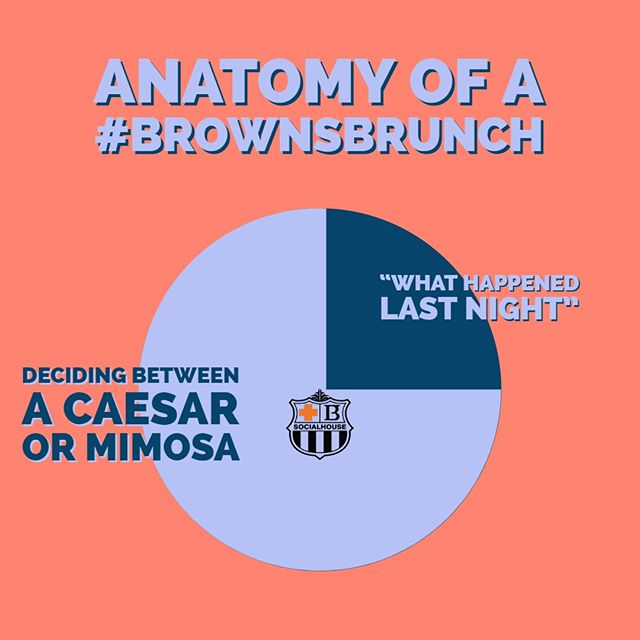Join us from 10am-2pm for #BrownsBrunch and let us know if this pie-graph is accurate