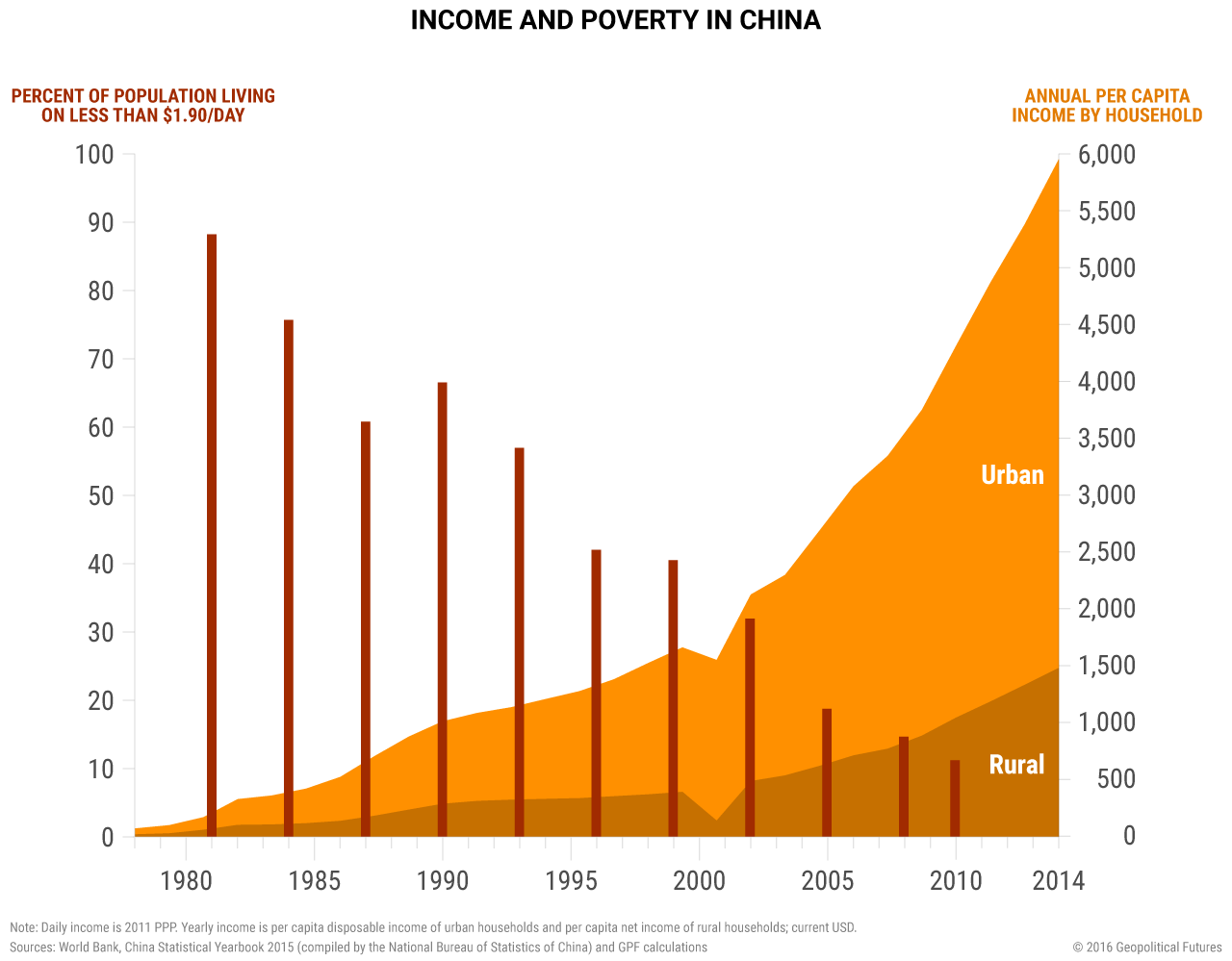 china-household-income.png