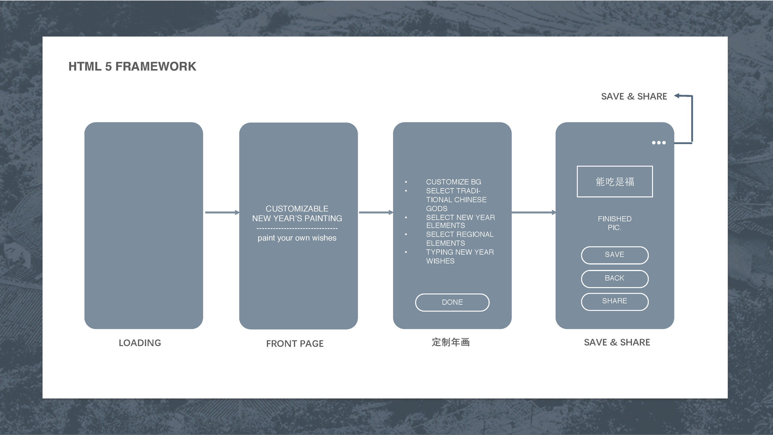 Sedrin CNY Digital Campaign 1207_Page_20.jpg