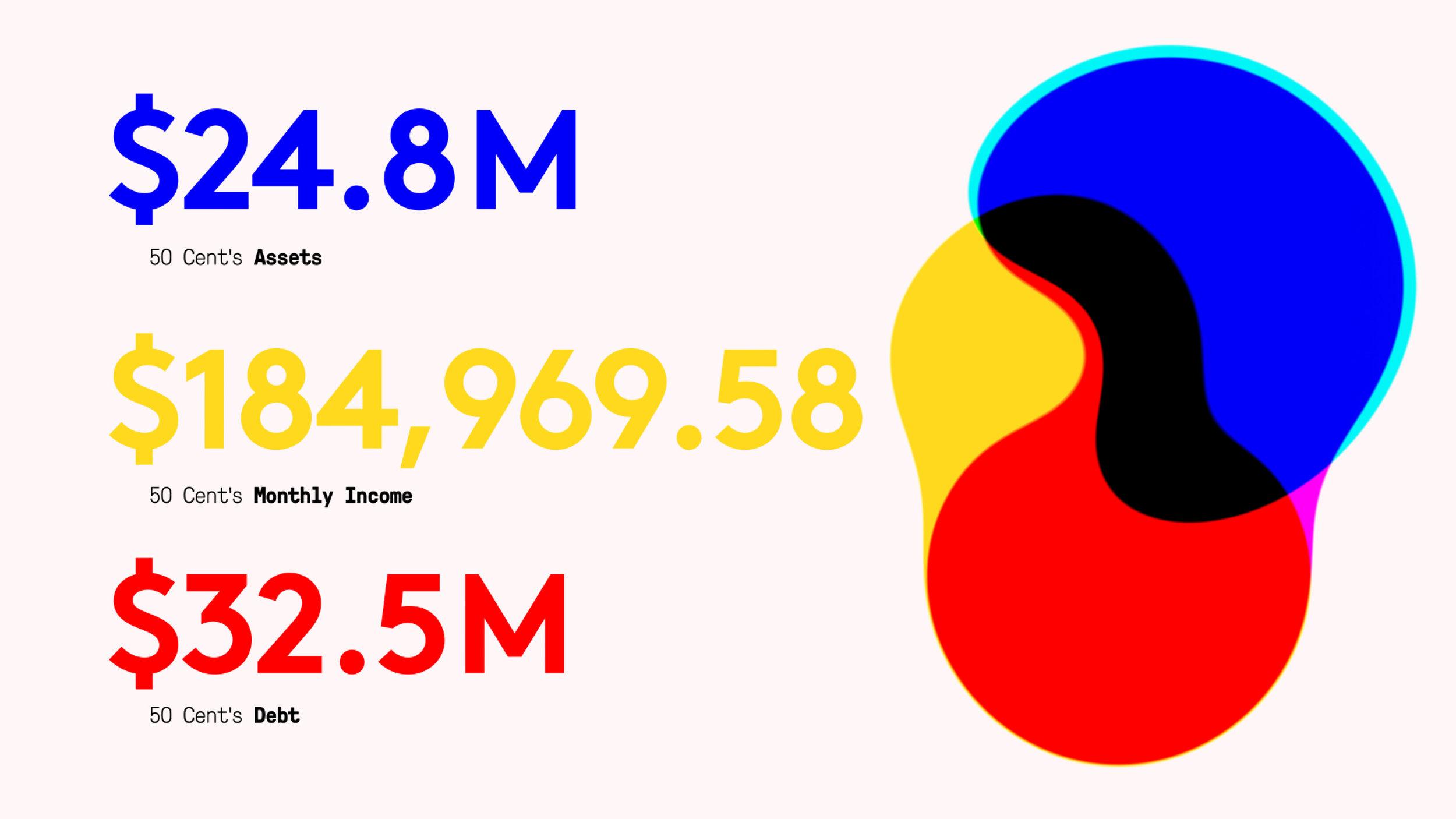 50 cent debt abstract-1.jpg