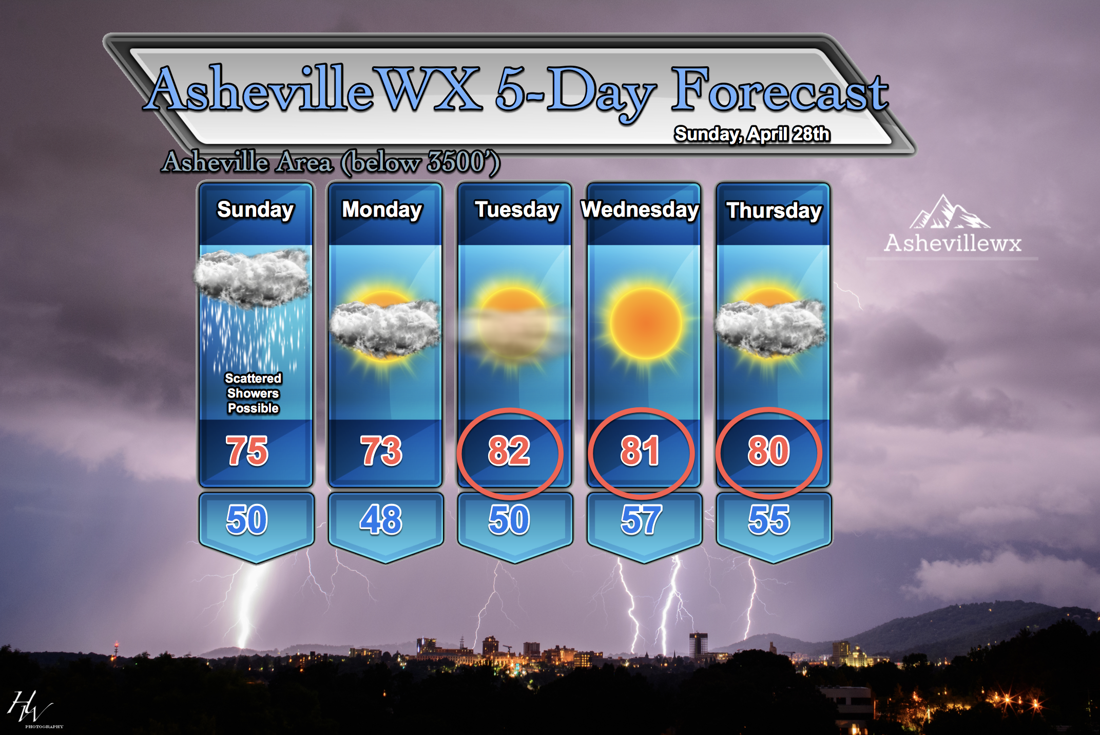AshevillewxDaily5dayForecastApril28thForArticle.png