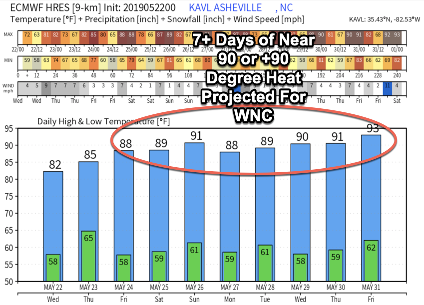 Chart Provided By  Weathermodels.com
