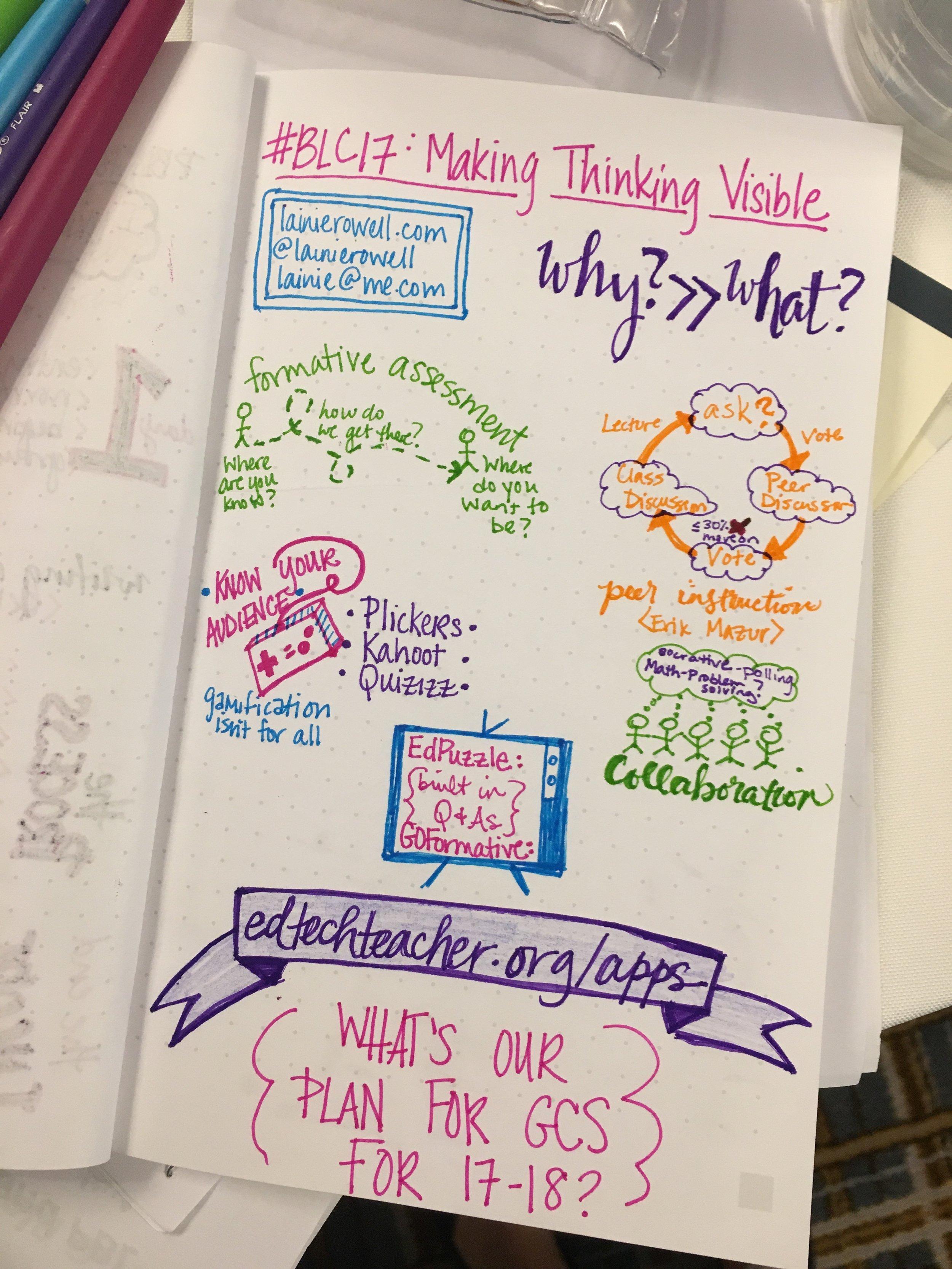 Sketchnotes via  @MrsYav