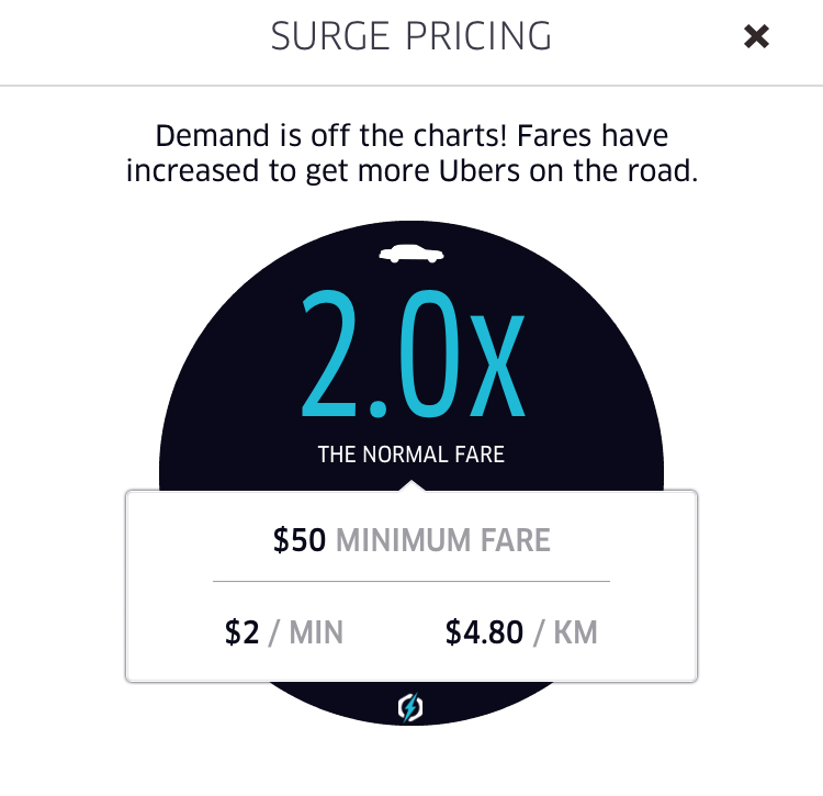 Users reported that Uber had charged a minimum fare of between $50 to $100. Users could either accept the much higher charges or choose to be notified when rates had returned to normal