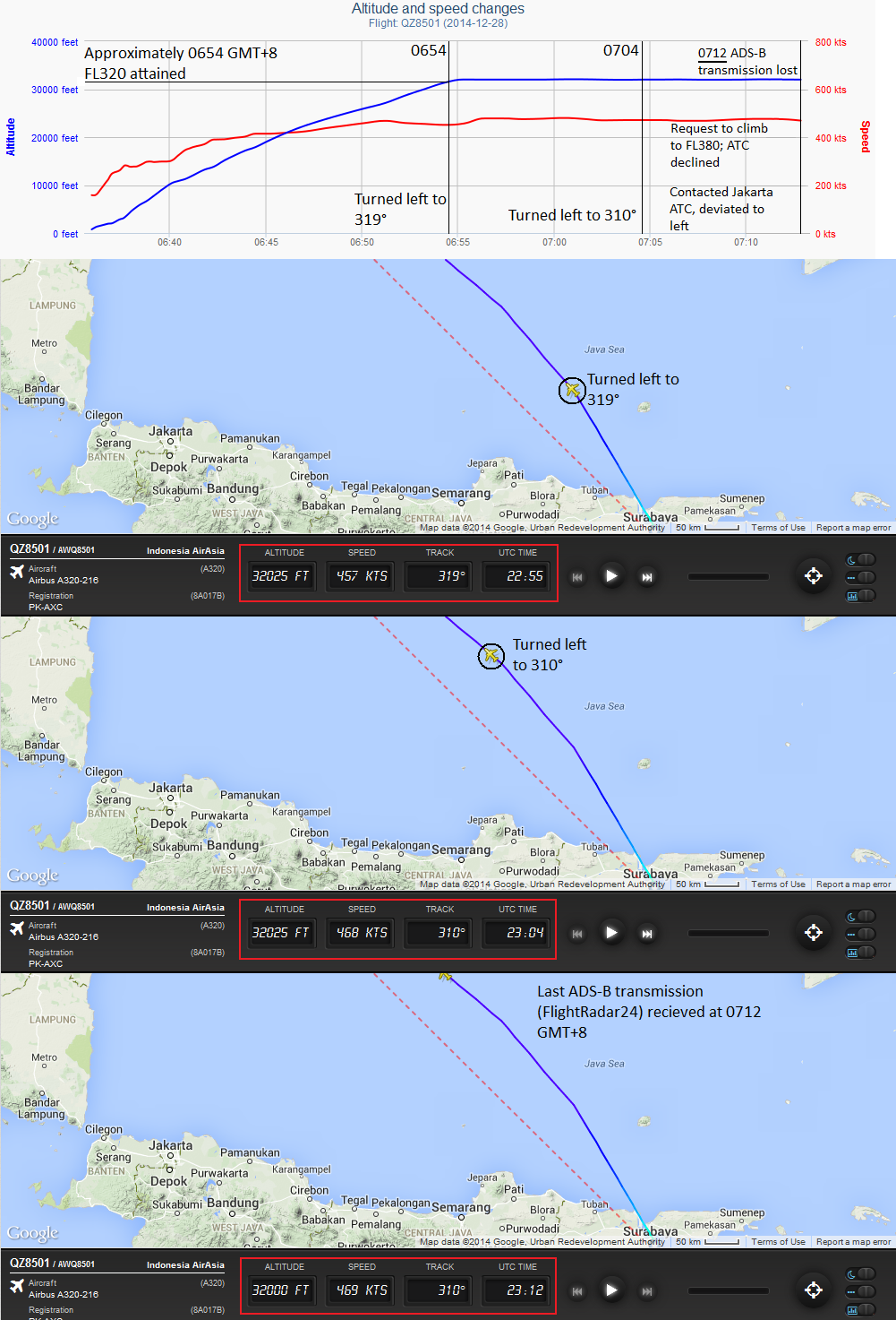 Transcript of events culminating to the radio silence and subsequent disappearance of Flight QZ8501.  Data via FlightRadar24, maps via Google