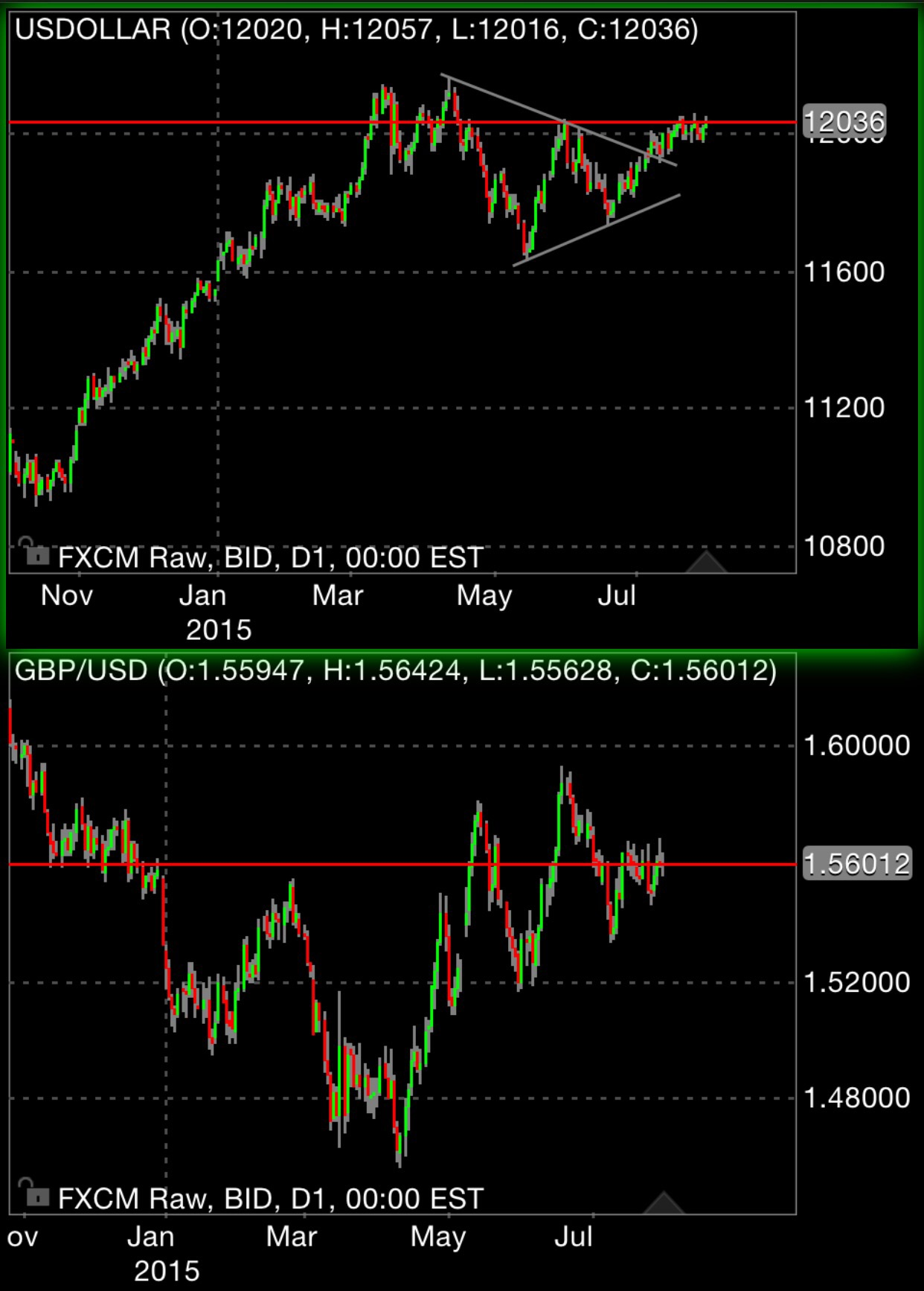Our base case for the U.S. dollar (top pane), and pound sterling (bottom pane) is bullish. Both currencies have strong fundamental bearings and are technical well poised for more upside.  Charts by Business Of Finance