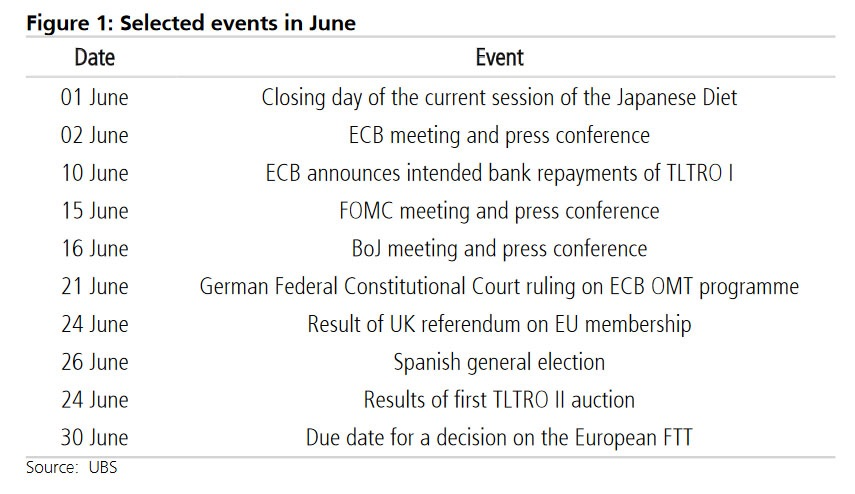 Table courtesy of UBS