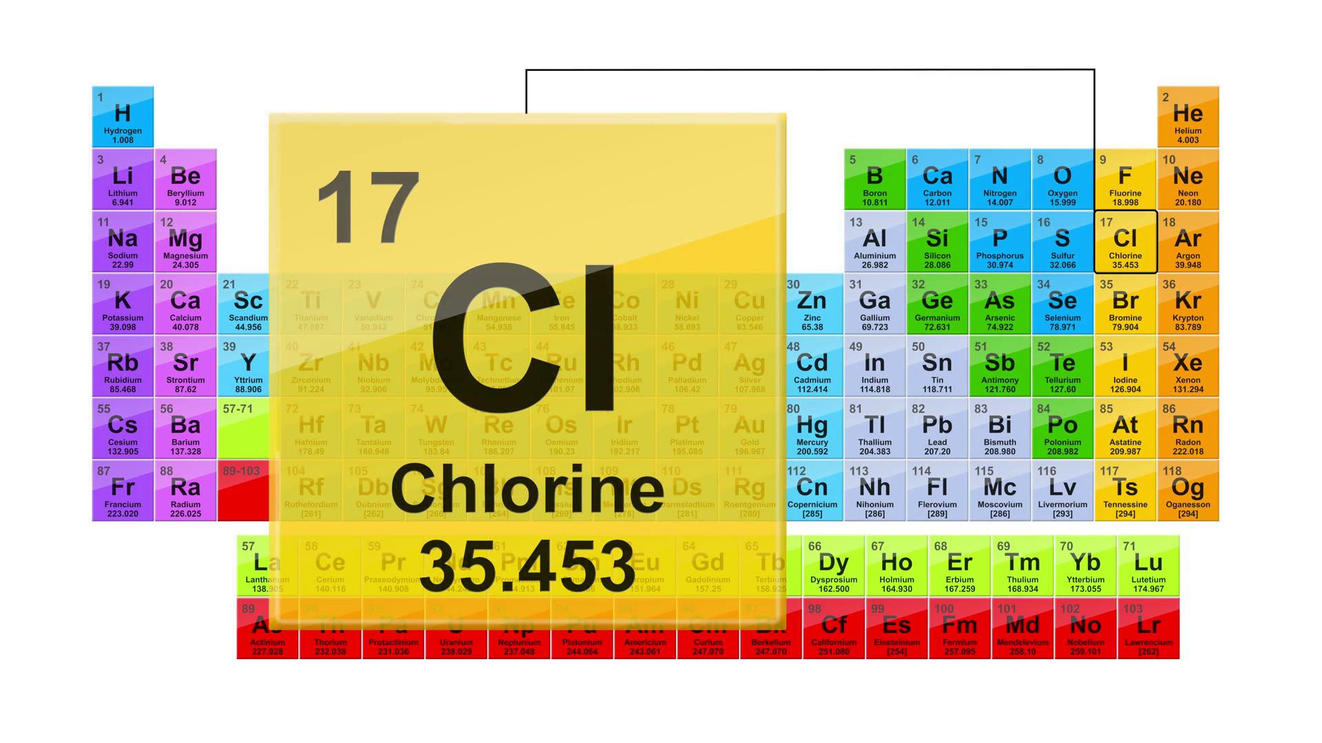 chlorine.png