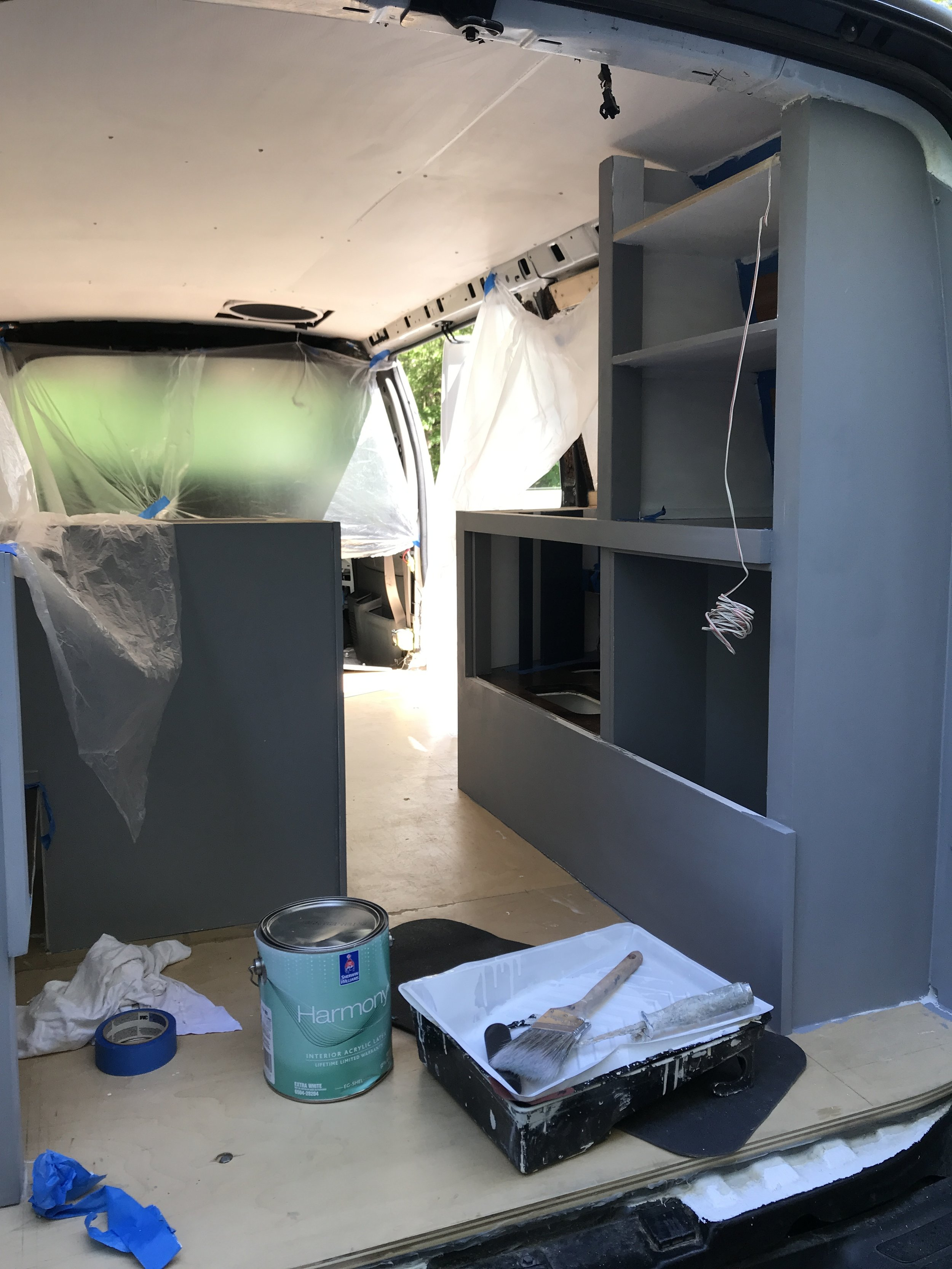 Construction of Cabinets