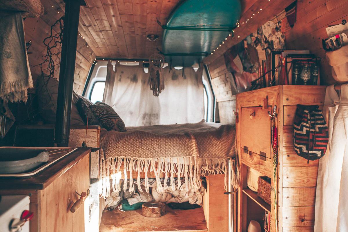 Inside Wizard