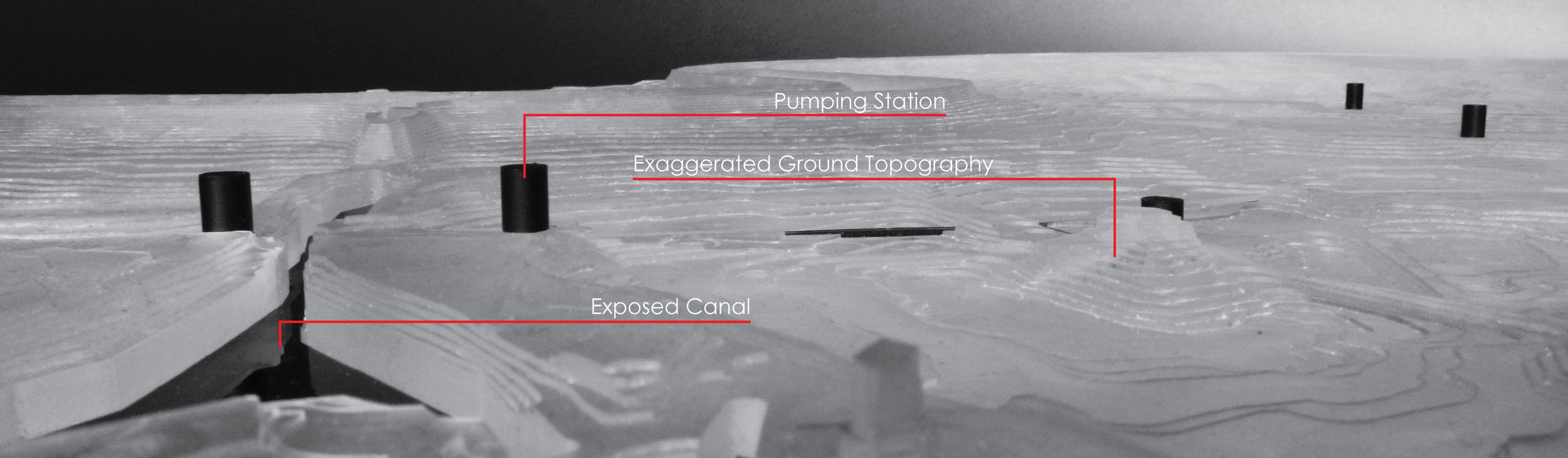 Pumping Station Diagram