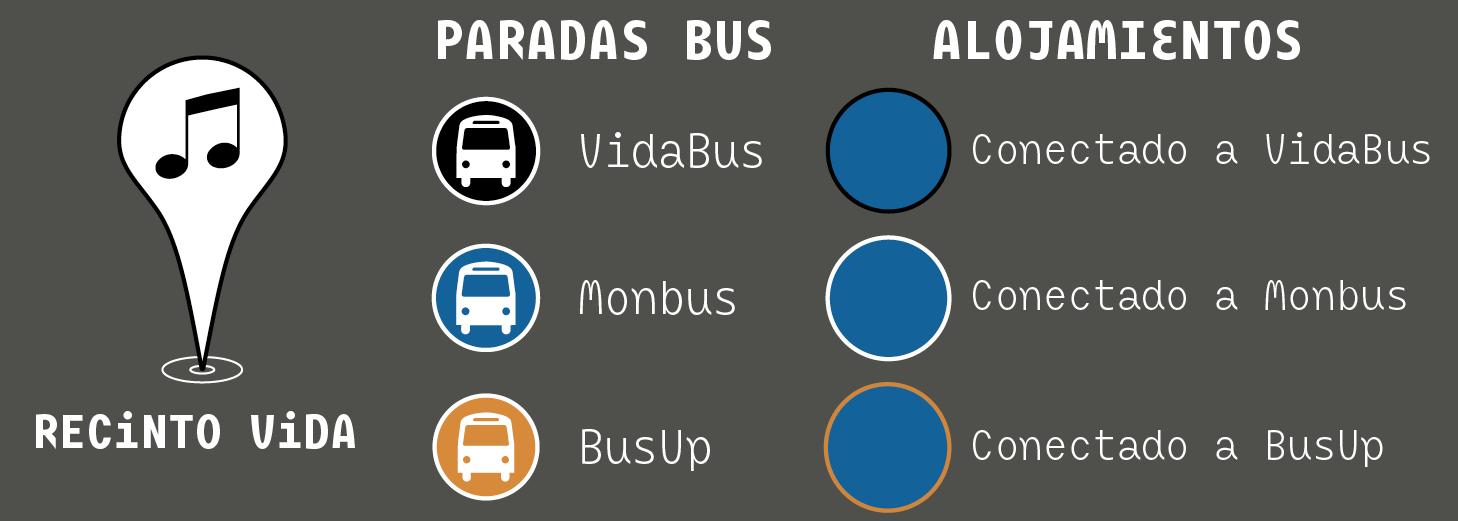 Llegenda bus Cast.png