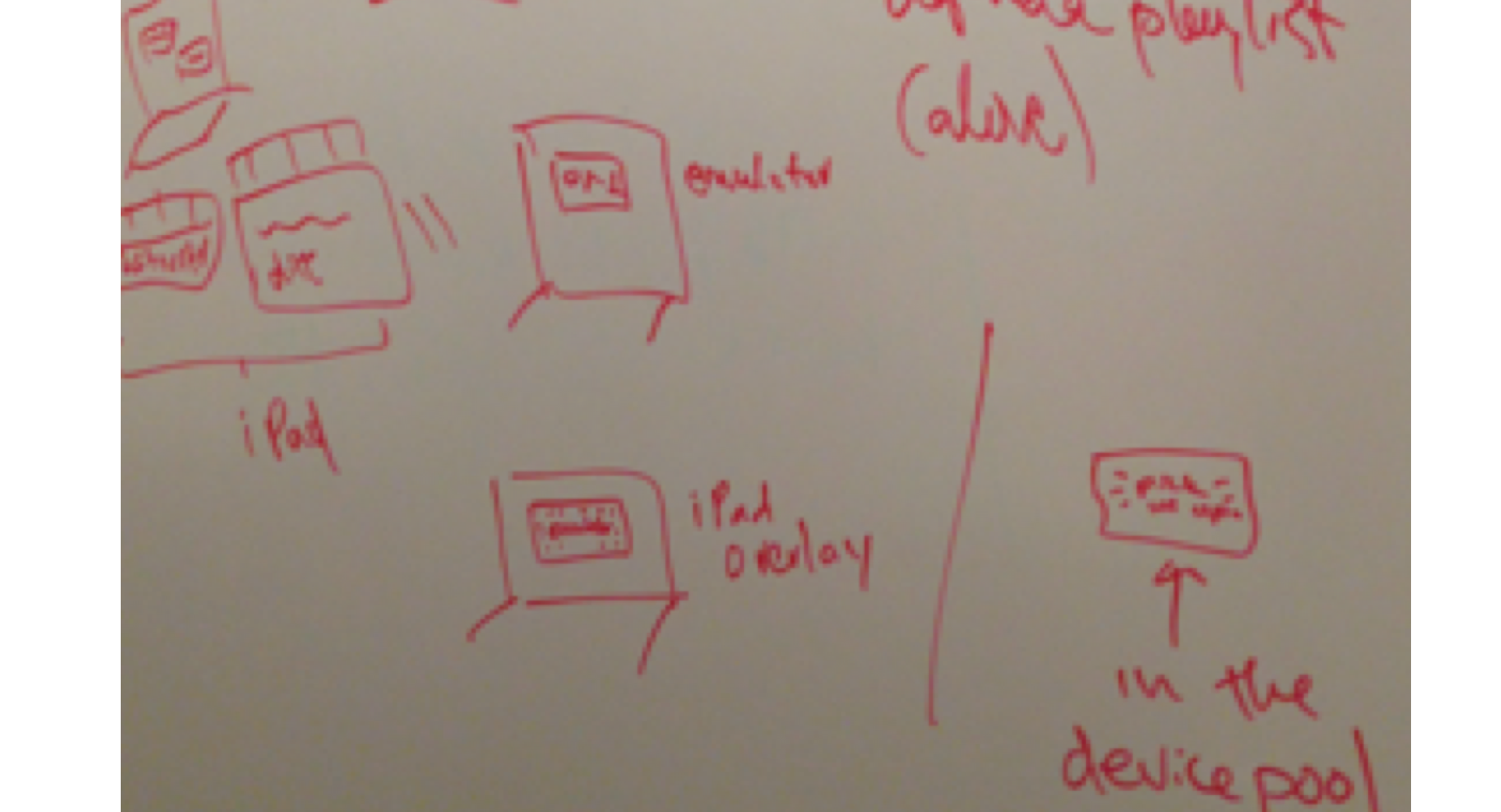 How It Works - I have many screenshots like this - whiteboard scribbles where I record details and ideas. They help me visualize how technology is architected, and what user-facing features it affords.