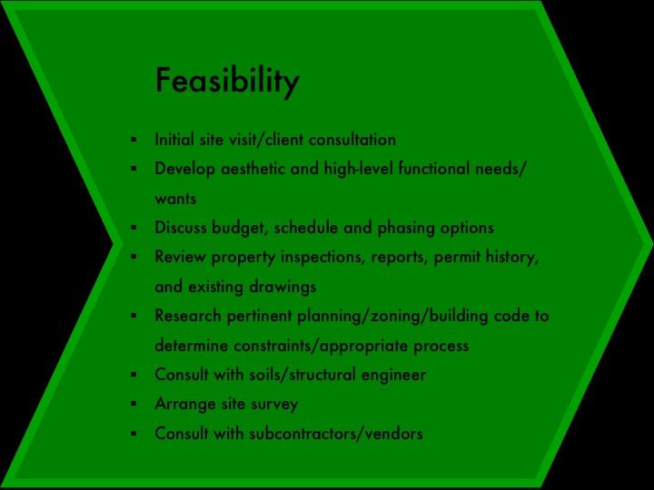 1 Feasibility.jpg