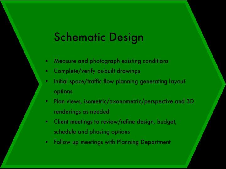 2 Schematic Design.jpg
