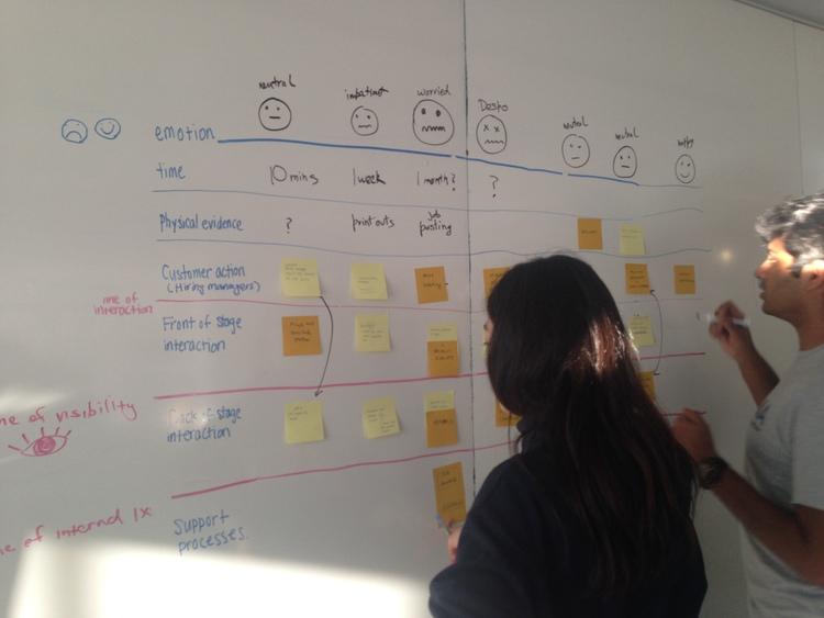 building+our+current+service+blueprint.jpg