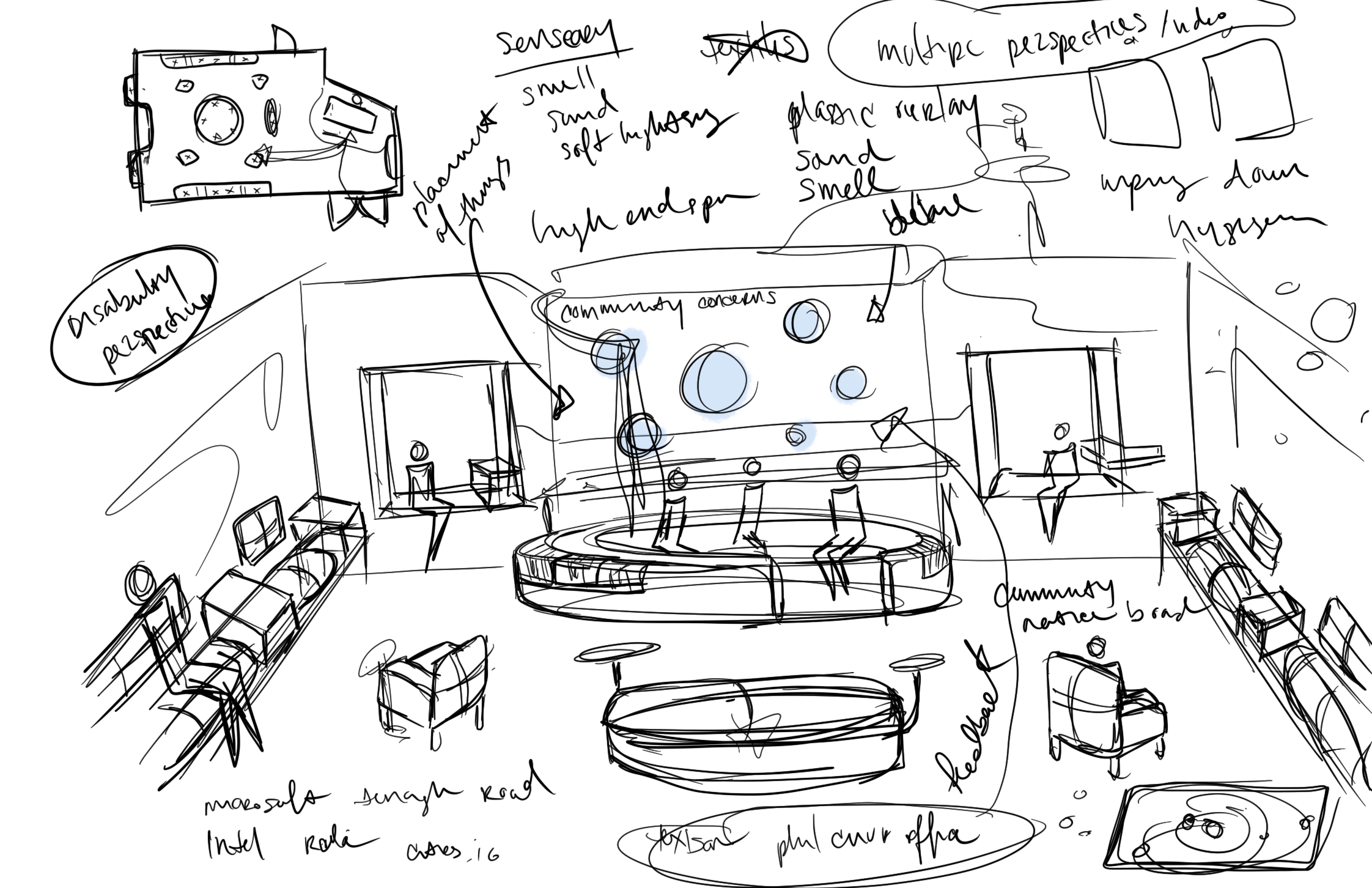 sketch from daragh session.png
