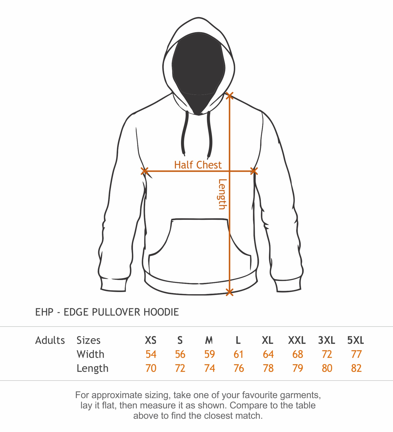 Edge chart.jpg