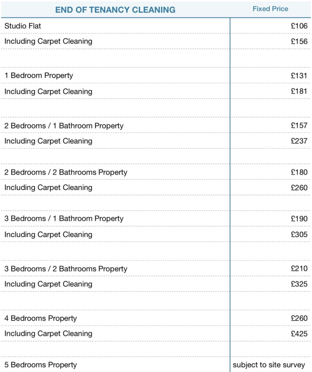 End of Tenancy Cleaning Price.jpg