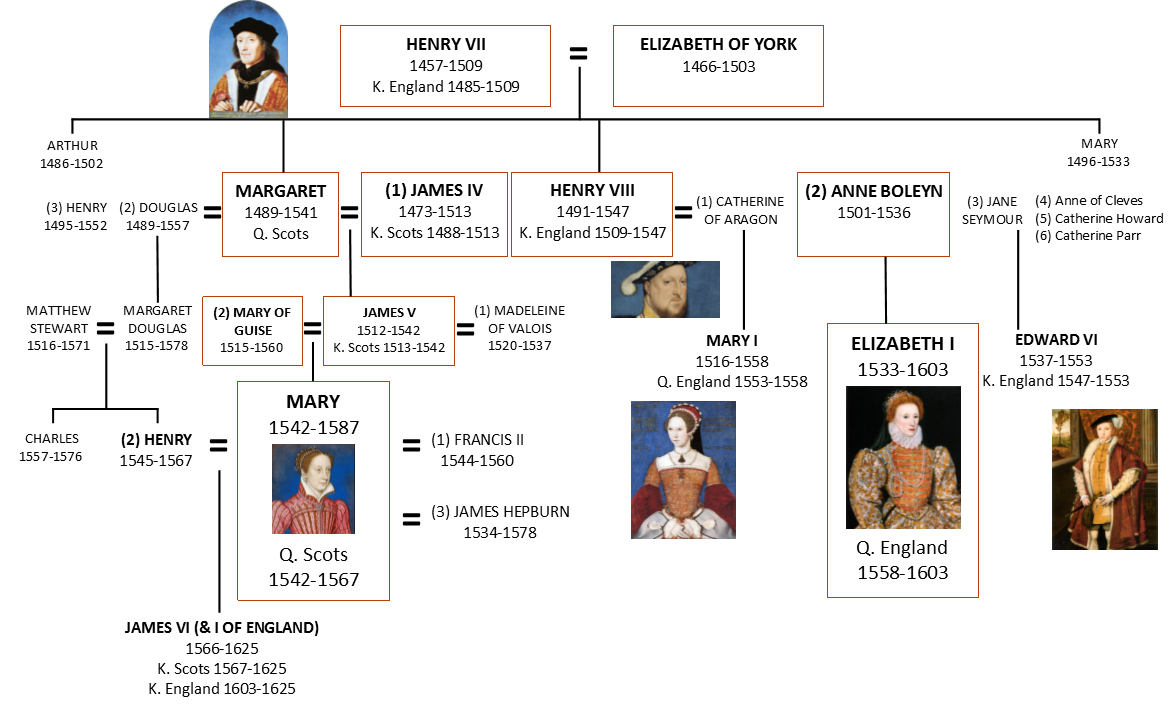 family tree final.png