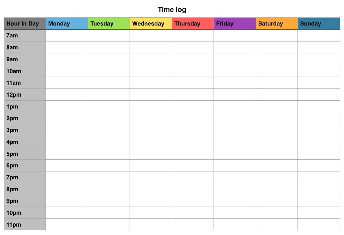 Be  honest  with yourself when logging your hours.
