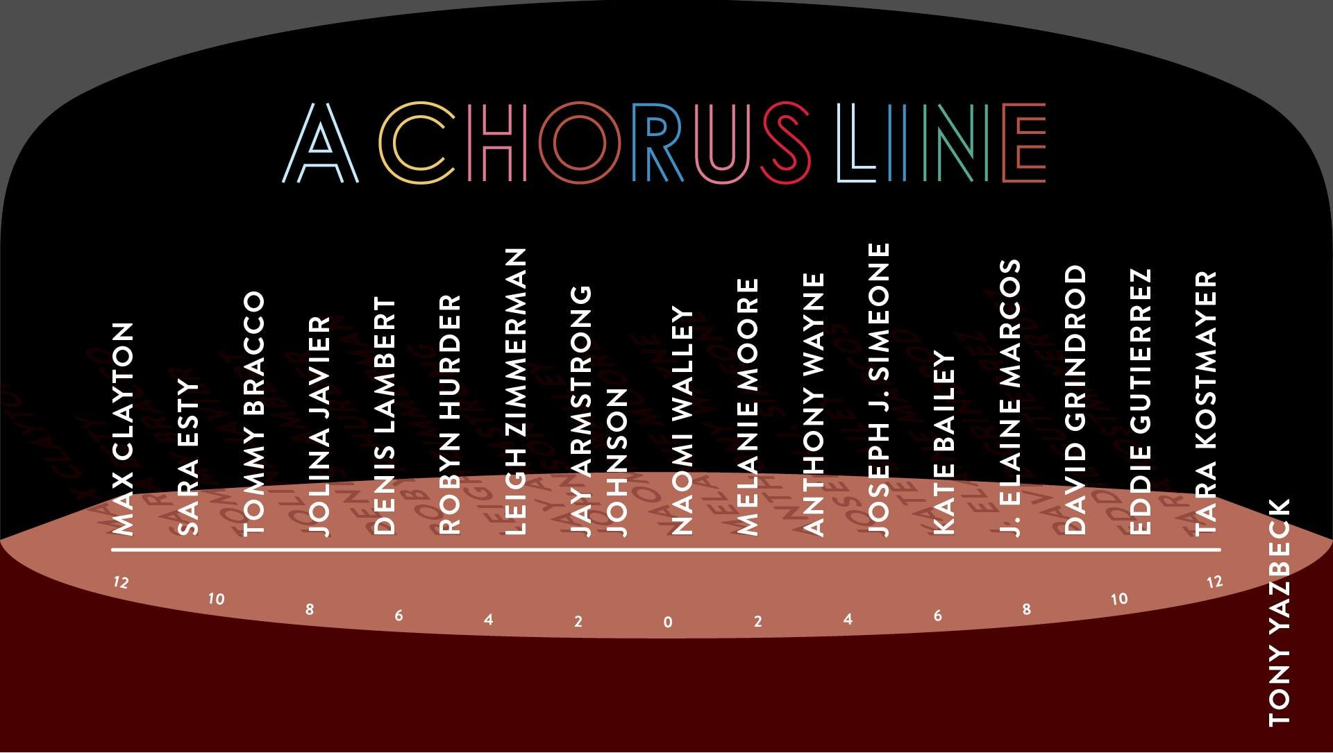 Responsible for art directing this graphic which was used to announce the cast of A Chorus Line in an unexpected way while subtly paying tribute to the die-hard fans who would understand the references