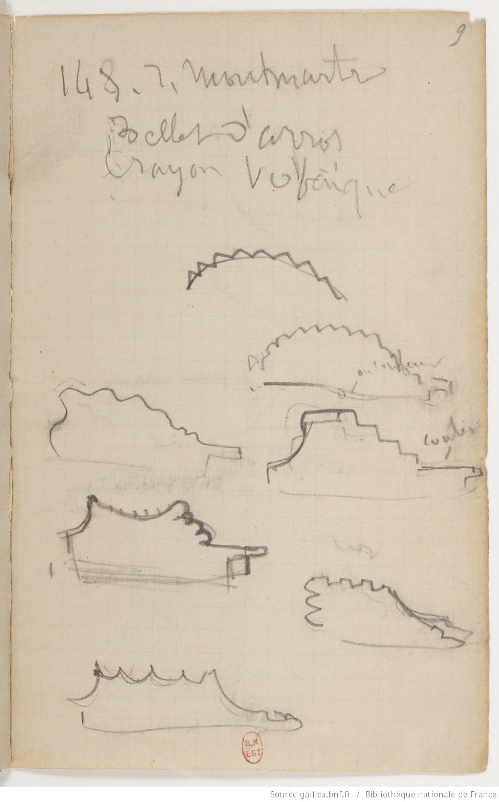 Рис.2 Эдгар Дега,Записная книжка 23, стр.9, 1878-79.