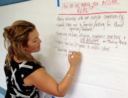 At a culture and climate retreat, a principal explores ways to make her school's mission come alive.