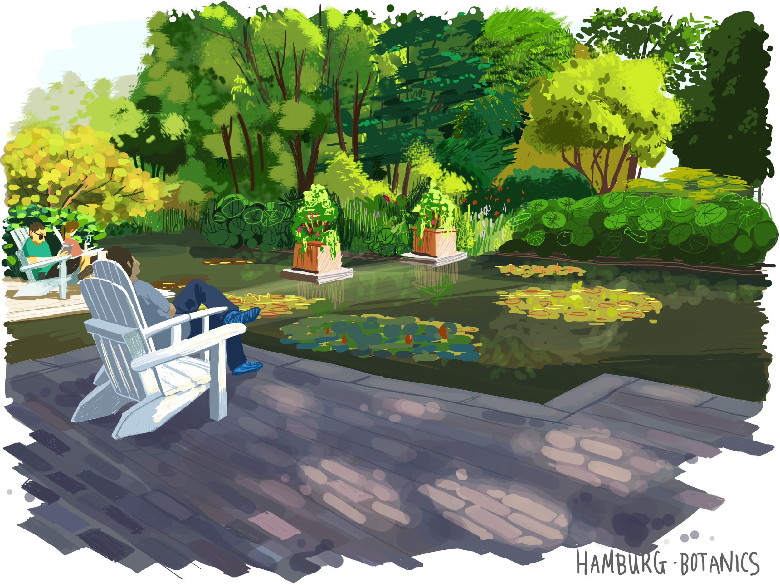 hamburg-botanics.png