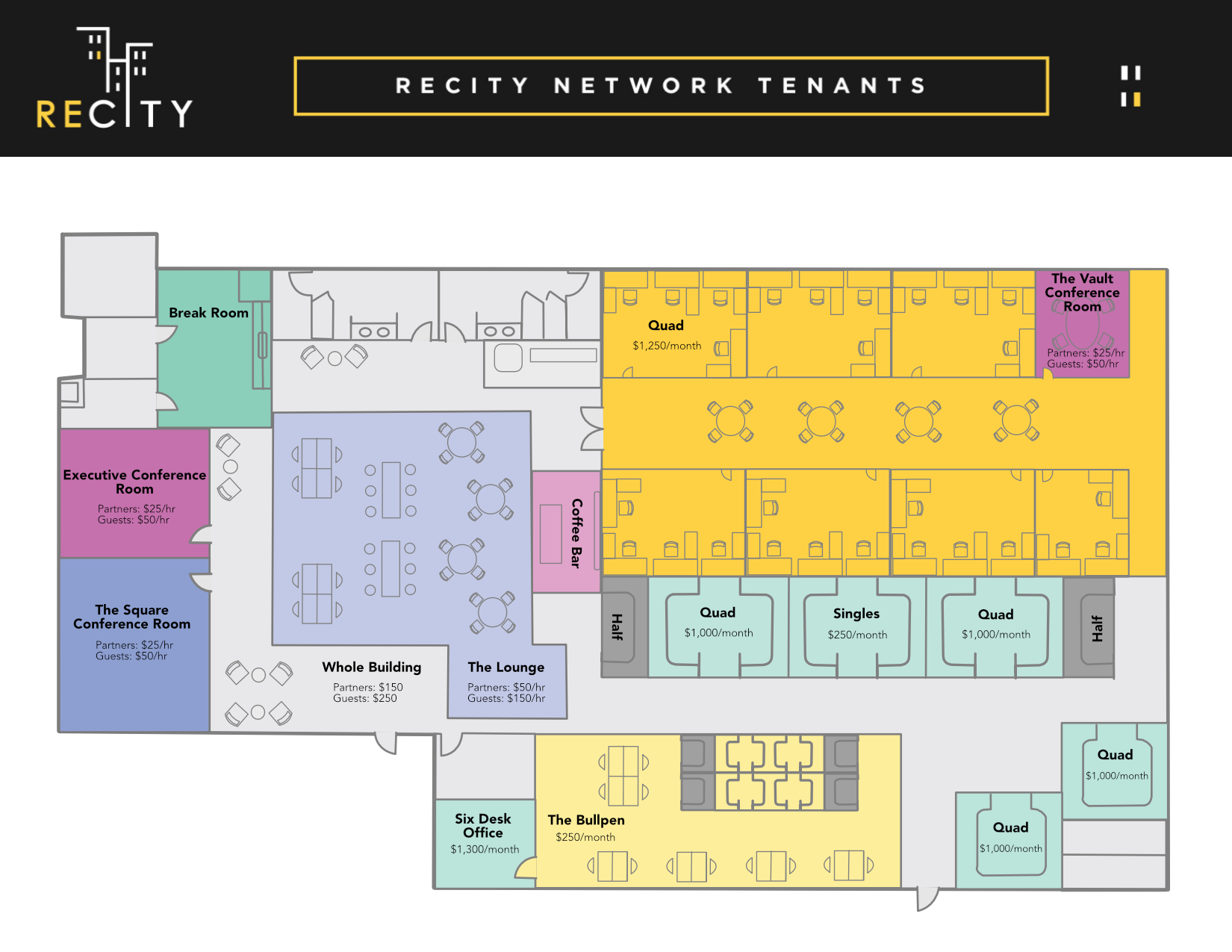 ZB ReCity Map 2018 (Pricing).png