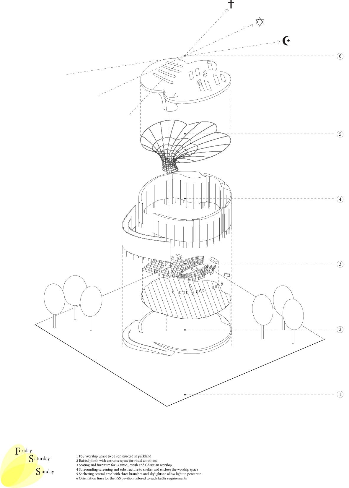 FSS Exploded Diagram.jpg