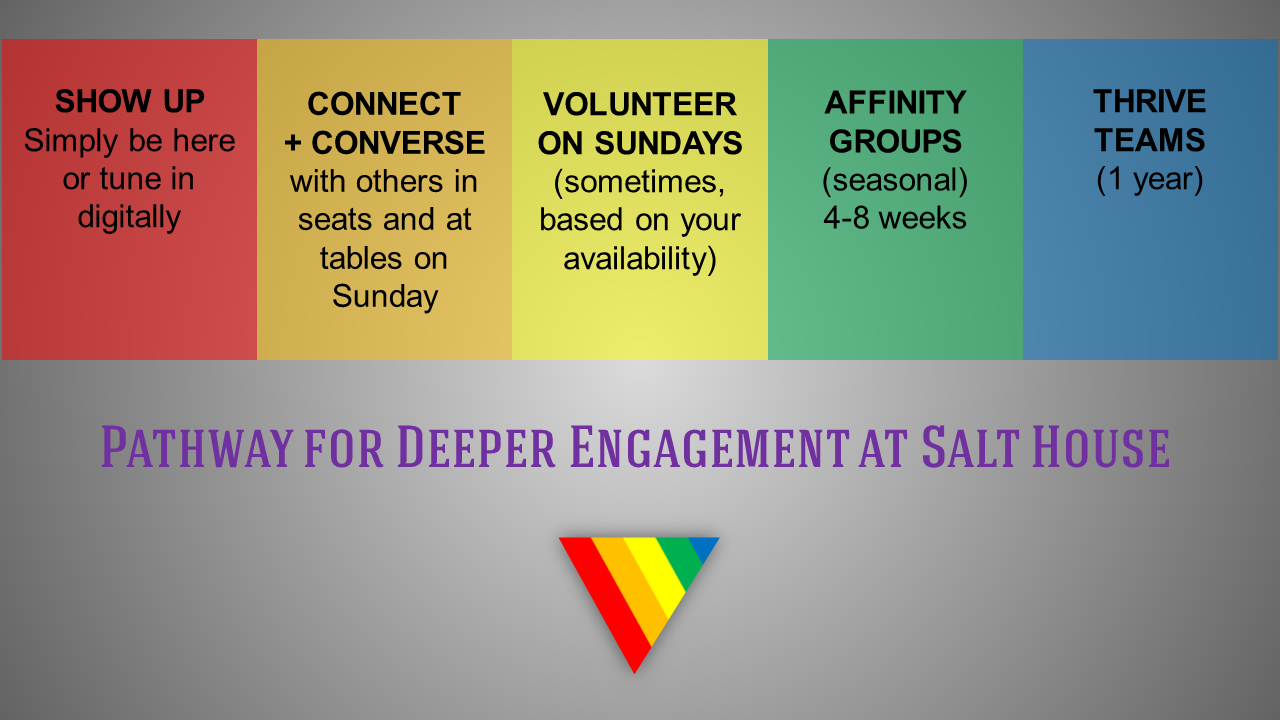 pathway_engagement