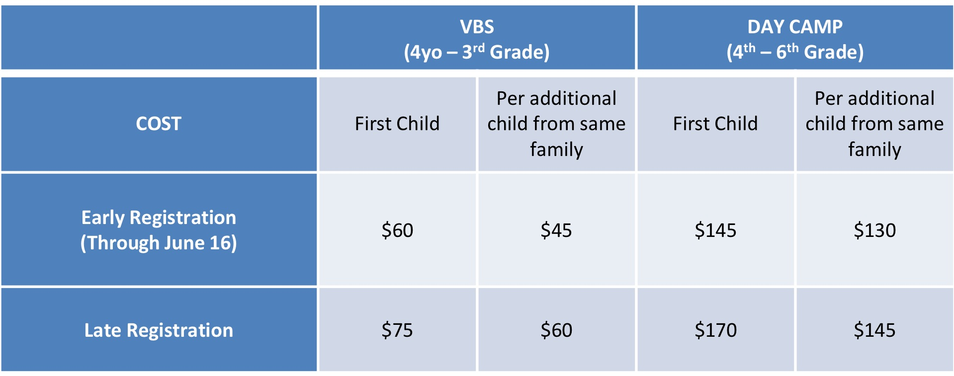 VBS+COSTS.jpg
