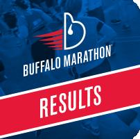 5K Results