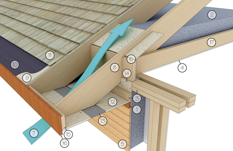 Construction sequence for roof ventilation